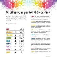 )o( Embracing the Goddess Forever )o(: Personality Colour