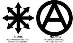 Anarchy Or Chaos Anarchy Chaos Tattoo Anarchism Art