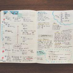 Feed | Pinsta.me - Instagram Online Viewer Journal Diary, Journal Ideas, Bullet Journal, Notebooks, Journals, Hobonichi Techo, Cute Letters, Planner Layout, Studyblr