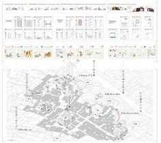 Proyecto del mes: Almudena Cano > Estrategias de regeneración del espacio público. Ahmedabad. | HIC Arquitectura