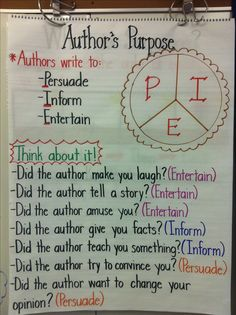 Awesome Writing Anchor Charts to Use in Your ClassroomYou can find Authors purpose and more on our website.Awesome Writing Anchor Charts to Use in Your Classroom Reading Lessons, Reading Strategies, Reading Skills, Writing Skills, Reading Comprehension, Reading Logs, Comprehension Strategies, 6th Grade Ela, 5th Grade Reading