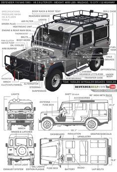 Survival camping tips Land Rover Defender 130, Landrover Defender, Defender 90, Defender Camper, Jeep 4x4, Jeep Truck, Camo Truck, Hors Route, Offroader
