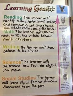 Marzano Scale For Learning Goals | The following photos came from Eccleston Elementary- Kindergarten (2 ...
