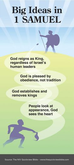 Old Testament: Book 9 - Book in the Bible - Big Ideas in 1 Samuel Bible Prayers, Bible Scriptures, Christian Life, Christian Quotes, Beautiful Words, Quick View Bible, Images Bible, Bibel Journal, Bible Notes