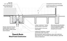 PDF Instructions to install a curbless shower with trench drain (linear drain); alternative to pan which slopes towards the back wall. Bathroom Renos, Laundry In Bathroom, Basement Bathroom, Small Bathroom, Master Shower, Master Bathroom, Floor Drains, Shower Floor, Bath Design