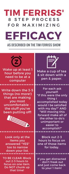 Tim Ferriss' 8 Steps for Maximizing Efficacy — The Fit Nerd...I got so much out of listening to Tim Ferriss' podcast about his efficacy tips that I decided, what better thing to do than to make an infographic to make these tips accessible to all of his fans and personal development addicts like me?