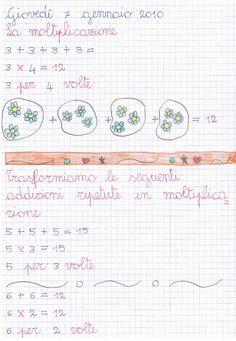 Didattica Scuola Primaria: La moltiplicazione Math Tables, Homeschool Math, Multiplication, Preschool, Bullet Journal, Education, Maths, Math Lessons, Alphabet