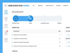 Applicant dashboard