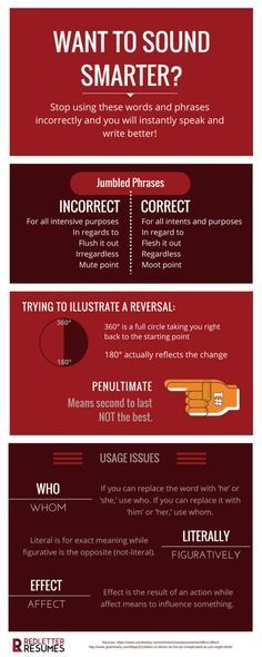 20 Powerful Words for a Cover Letter work Pinterest Powerful - powerful resume words