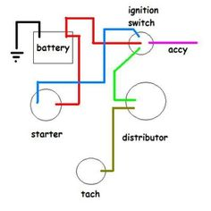 598d4a9d1ec6281b677c071d33f3f676 gm hei distributor and coil wiring diagram yahoo image search gm hei distributor wiring diagram at crackthecode.co
