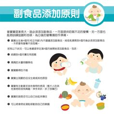 當寶寶逐漸長大,就必須添加副食品,一方面提供奶類不足的營養,另一方面也能夠訓練咀嚼和吞嚥,為日後的營養攝取作準備。