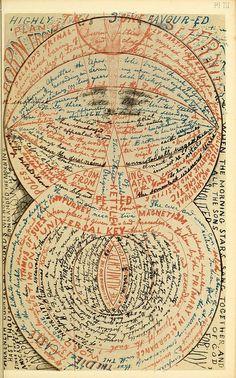 Diagrammatic Writings of an Asylum Patient, 1870