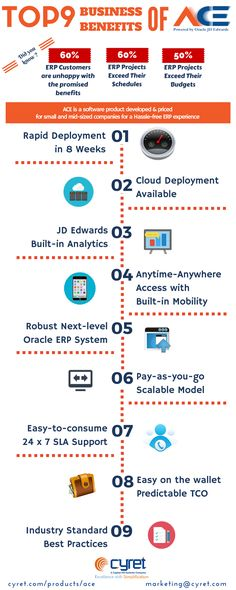 SourceKode Technologies is software development  corporate training