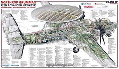 Military Aviation 1946-Present Cutaways Gallery - Flightglobal ...