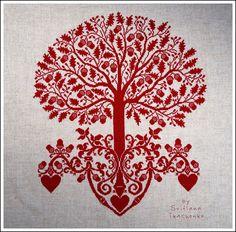 #treeRenatoParolin
