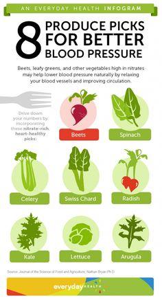 8 Produce Picks for Better Blood Pressure
