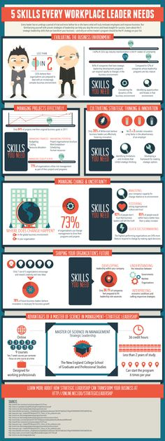 5 Skills Every Manager Needs #INFOGRAPHIC