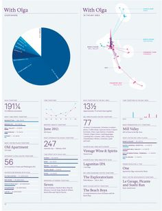 From a report nice use of info in a modern and cleanish way