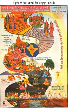 The Ladder of 84 Births Brahma Kumaris, Shiva Shankar, Lord Shiva Hd Images, Om Shanti Om, Indian Girls Images, Angels And Demons, Peace Of Mind, Mythology, Good Books