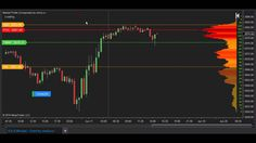 9757 Best NinjaTrader & Trading - Updated by ninZa co images in 2019