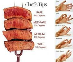 Are you wondering how to cook a perfect steak? Our post includes all the best tips and tricks that will take your skills to a whole new level. Grilling The Perfect Steak, Great Steak, Rare Steak, Tender Steak, Steak In Oven, How To Grill Steak, Grilling Recipes, Beef Recipes, Cooking Recipes