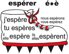 Freebie! Voilà!  Three French shoe verb visuals to create a bulletin board to enhance learning. (Set 1) French 1, 5th-10th gr.