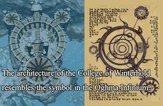 Hidden details and symbolism in Skyrim.