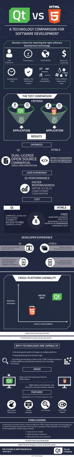 HTML5 infographic 2017-07-20.png 1,200×7,407ピクセル