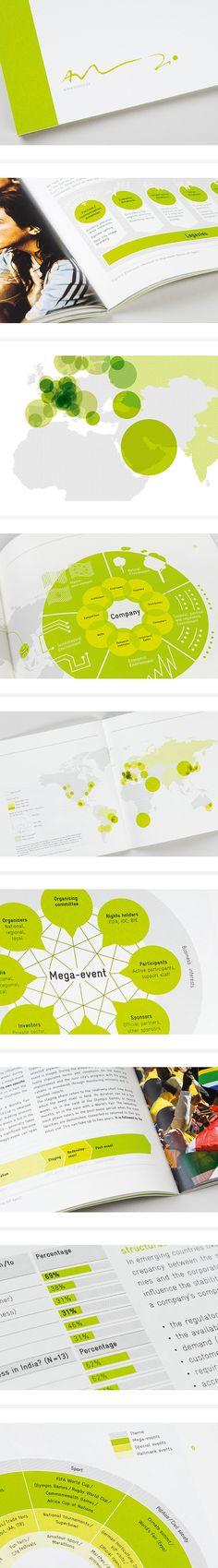 """Design, Infografiken und Diagramme aus den Studien """"Großveranstaltungen"""" und…"""
