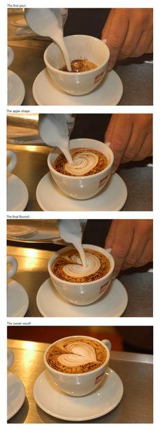 The latte art making process