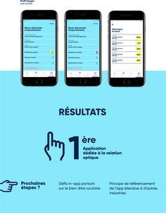 App Design, Branding Design, Behance Net, Manon, Applications, Marie Antoinette, Relationship, Corporate Design, Application Design