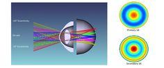 optics - Google Search