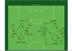 Base de datos de ejercicios de fútbol con más de 300 ejercicios para su entrenamiento Soccer Coaching, Soccer Training, Football Drills, Abs Workout For Women, Rugby, Fit Women, Base, Style, Soccer Workouts