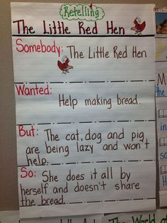 The Little Red Hen - retelling with SWBS. Simple and easy. Kindergarten Language Arts, Kindergarten Literacy, Little Red Hen Activities, The Little Red Hen Preschool, Retelling Activities, Reading Activities, Talk 4 Writing, Traditional Tales, Reading Anchor Charts
