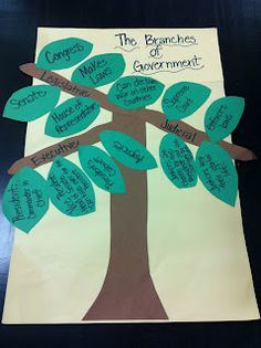 The Branches of Government--A fun way to teach the three branches!  :)