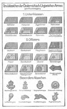 Austro-Hungarian Army - Ranks by Collar Insignia. ENLISTED RANKS Row_1 Private 1st Class; Corporal; Sergeant; and Master-Sergeant. Row_2 Sergeant Major; Warrant Officer; Ensign; and Mountain Corps Edelweiss flower pattern. OFFICERS Row_3 Lieutenant; First Lieutenant; Captain; and Captain... Row_4 Major; Lieutenant-Colonel; Colonel; and Brigadier General. Row_5 Field Marshall Lieutenant; General of Infantry; Colonel General; and coloured collar insignia.