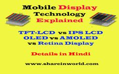 Mobile Display Technology Kya Hai Explained in details Display Technologies, Retina Display, Technology, Detail, Tech, Tecnologia