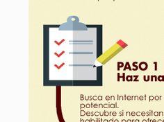 Cómo encontrar tu nicho de traducción (infografía) | Negocia Vende Traduce