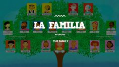 """La Familia"" video is here! Teach family members in Spanish with this fun and catchy tune!"