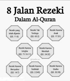 8 jalan rezeki dalam Al-Quran Islamic Quotes On Death, Death Quotes, Quran Quotes Inspirational, Spiritual Quotes, Positive Quotes, Doa Islam, Islam Quran, Reminder Quotes, Self Reminder