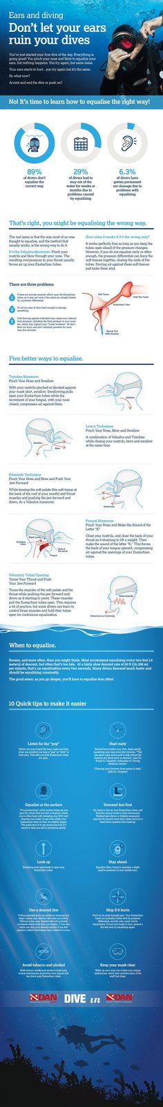 basics of scuba diving