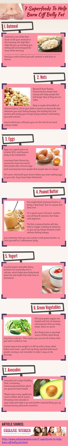 7 Superfoods To Help Burn Off Belly Fat [Infographic]