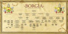 Ο οίκος των Βοργία/Borgia ή Borja (1455-1672) | ΑΡΧΑΙΩΝ ΤΟΠΟΣ