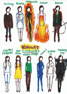 the many outfits of Katniss. (the wedding dress is missing, but these are adorable, so I'll let it slide.)
