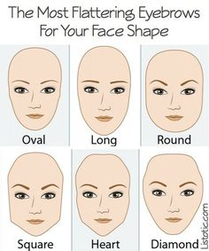 As all haircuts do not suit all face shapes, same goes with brows. Here's how to get those perfect eyebrow shapes which suit your face. Eyebrow Regrowth, Eyebrow Growth Oil, Beauty Hacks Nails, Beauty Tips, Beauty Regimen, Beauty Ideas, Beauty Hacks For Teens, Natural Eyebrows, Fake Eyebrows