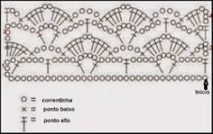 Resultado de imagem para bicos de croche com graficos de frutas