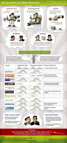 Exzellente Infografik zu den rechtlichen Bedingungen bei der Stock-Foto-Nutzung :: deutsche-startups.de