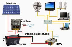 Wiring+Diagram+of+Solar+Panels+UPS+Battery+Load+Fan+TV+Fans+Charge+Controller.jpg (845×559)