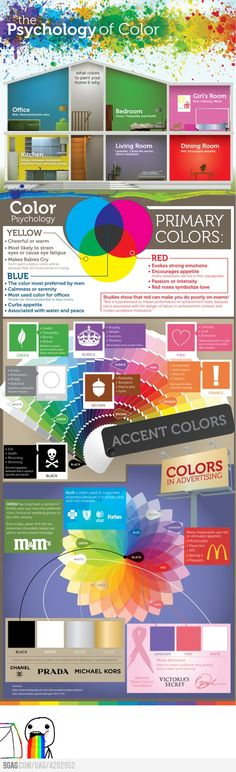 Nice explanation about colors in your home :)
