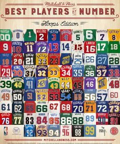 Who Are The Best Players By Jersey Number In NBA History?